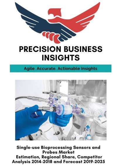 Single-use-Bioprocessing-Sensors-and-Probes-Market