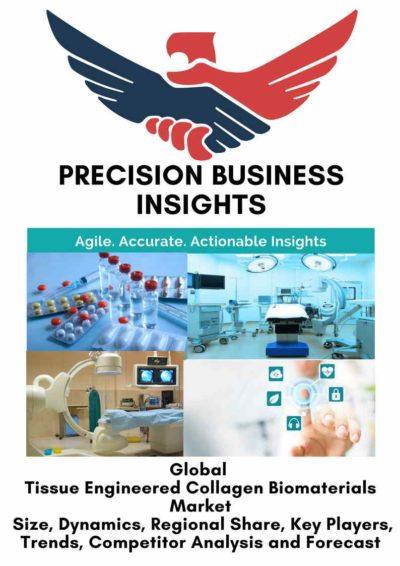 Tissue Engineered Collagen Biomaterials Market