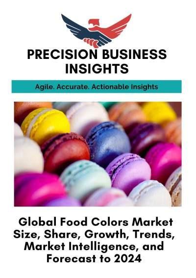 Global Food Colors Market