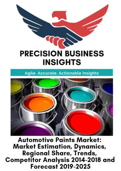Automotive Paints Market