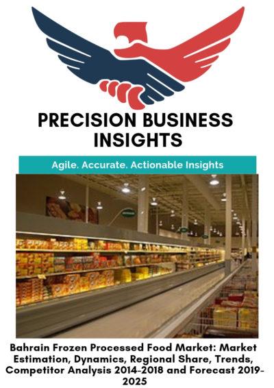 Bahrain Frozen Processed Food Market