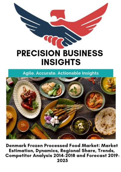 Denmark Frozen Processed Food Market