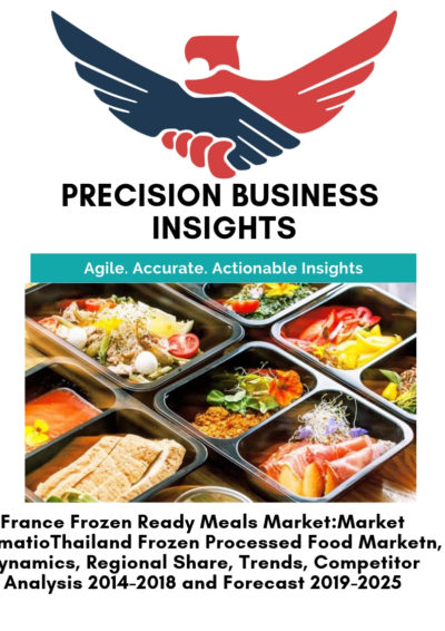 France Frozen Ready Meals Market
