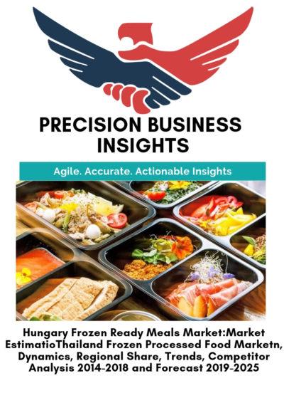 Hungary Frozen Ready Meals Market