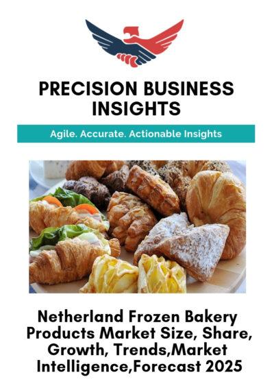 Netherland Frozen Bakery Products Market
