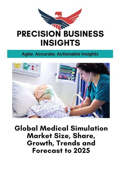 Medical Simulation Market