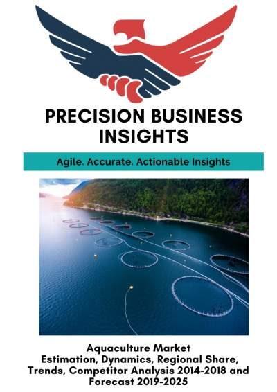 Aquaculture-Market