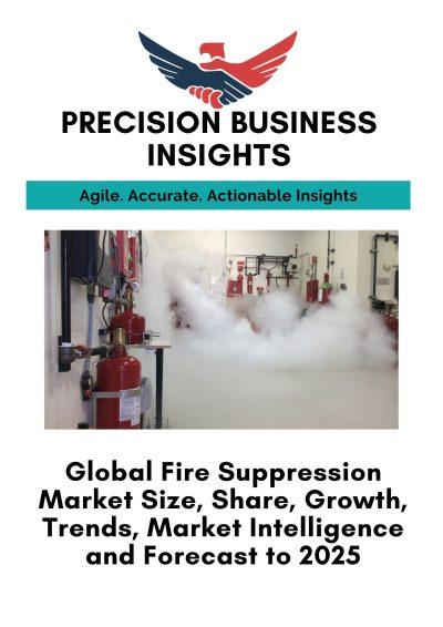 fire-suppression-market