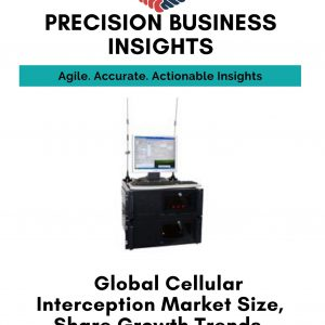 Cellular Interception Market