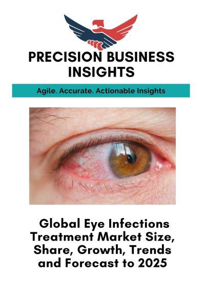 Eye Infections Treatment Market