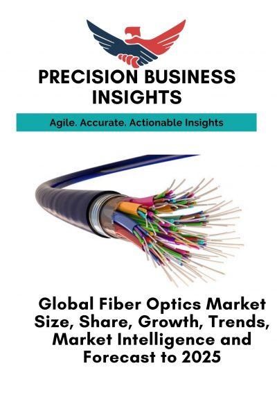 fiber-optics-market