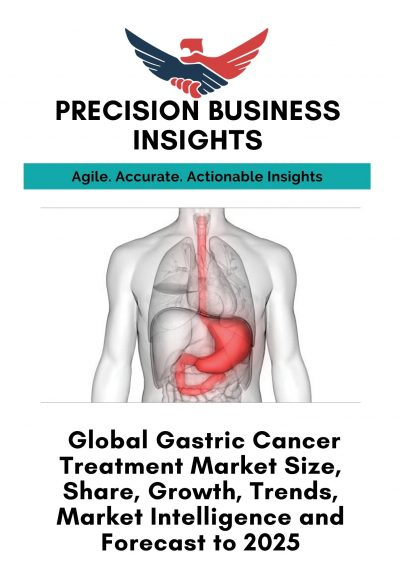 Gastric Cancer Treatment Market