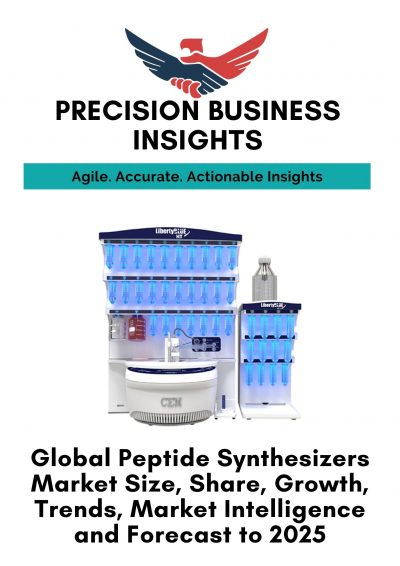 peptide-synthesizers-market