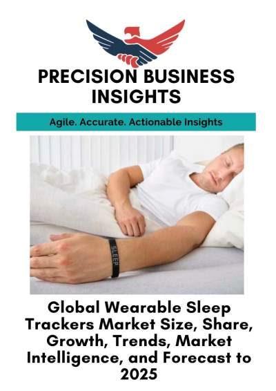 Global Wearable Sleep Trackers Market