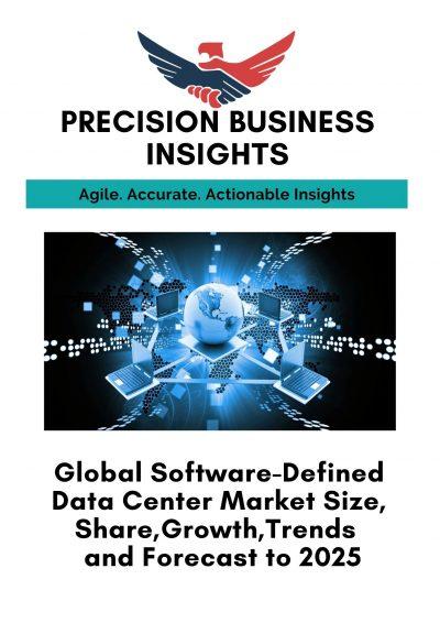 Software-Defined Data Center Market
