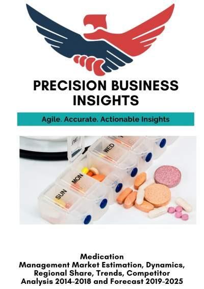 Medication-Management-Market