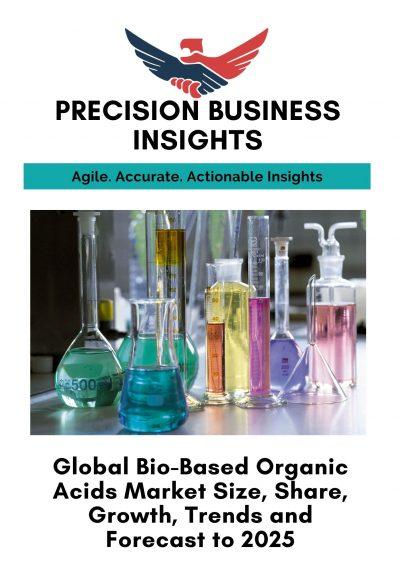 Bio-Based Organic Acids Market