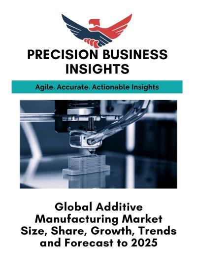 Additive Manufacturing Market