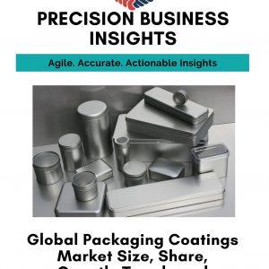 Packaging Coatings Market