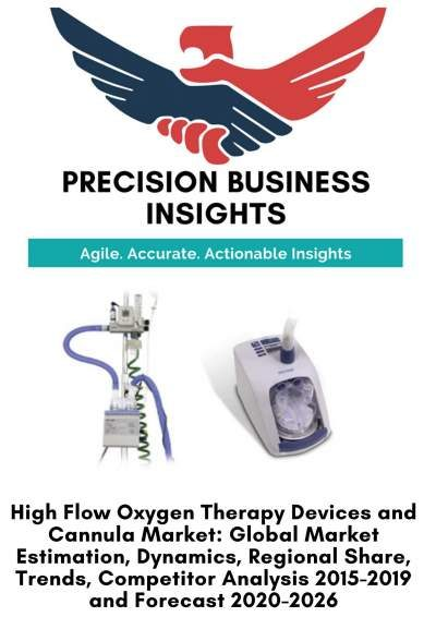 High Flow Oxygen Therapy Devices and Cannula Market
