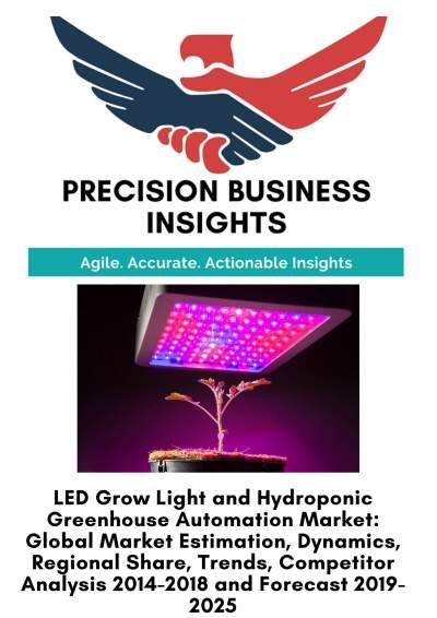 LED Grow Light and Hydroponic Greenhouse Automation Market