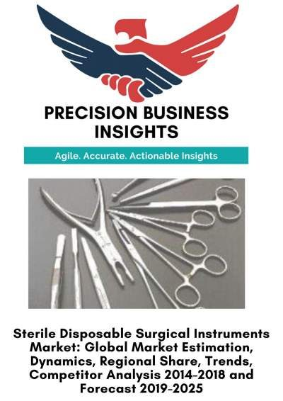 Sterile Disposable Surgical Instruments Market