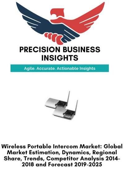 Wireless Portable Intercom Market
