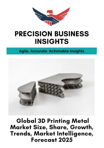 3D Printing Metal Market