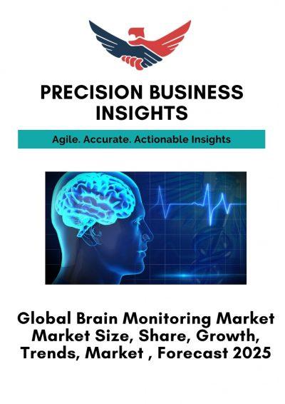 Global Brain Monitoring Market