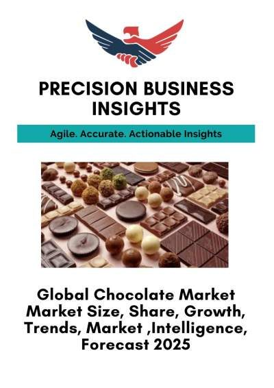 Global Chocolate Market