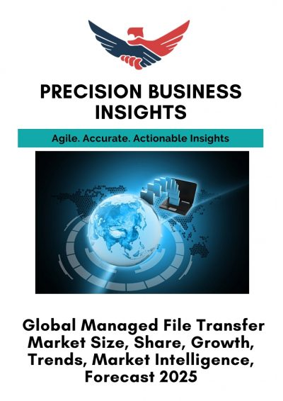 managed-file-transfer-market