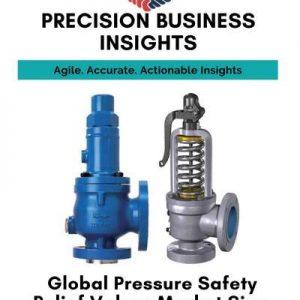 Global Pressure Safety Relief Valves Market