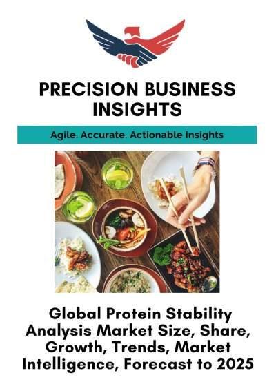 protein- stability- analysis -market