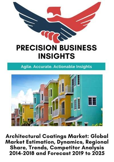 Architectural Coatings Market