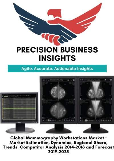 Mammography Workstations Market: