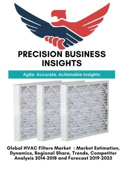 Global HVAC Filters Market