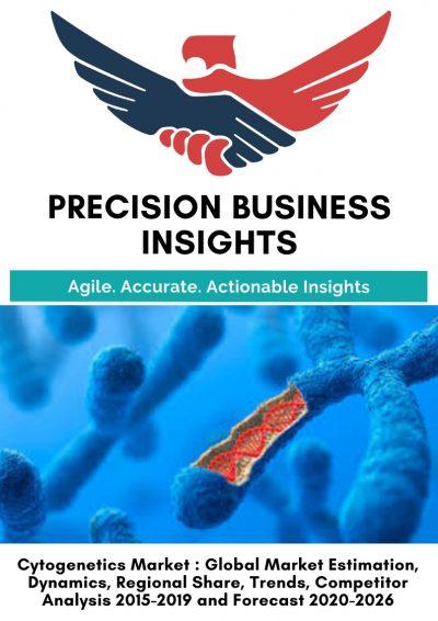 Global Cytogenetics Market