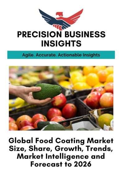 Global Food Coating Market