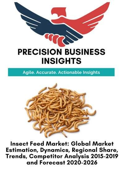 Insect Feed Market