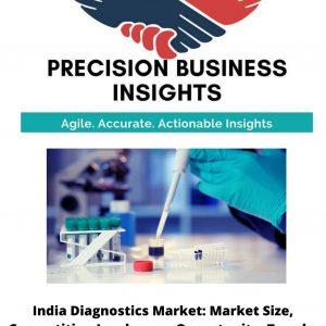 India Diagnostics Market